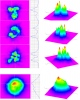 Влияние атмосферы на лазерный пучок